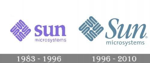 Sun Microsystems Logo history