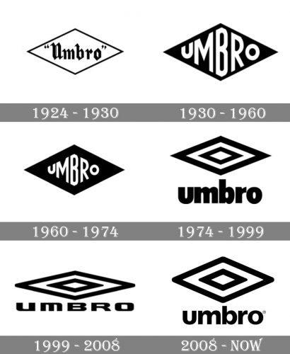 Umbro Logo history