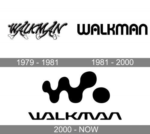 Walkman Logo history