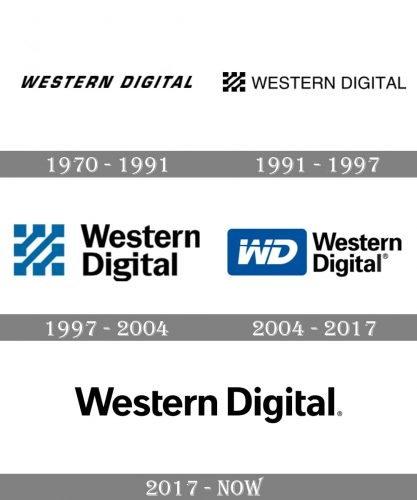 Western Digital Logo history