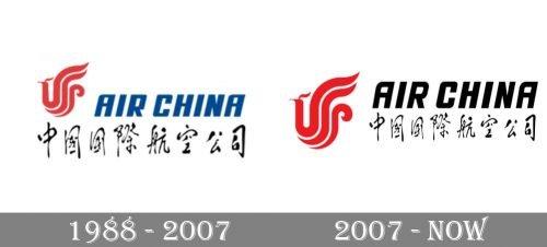 Air China Logo history