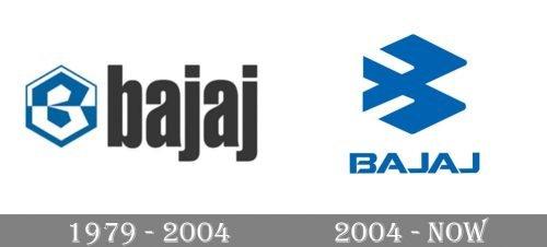 Bajaj Logo history