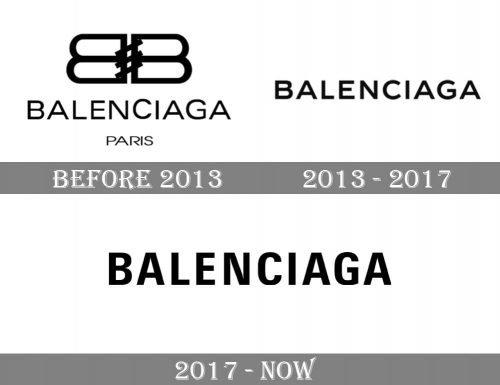 Balenciaga Logo history