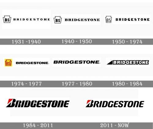 Bridgestone Logo history