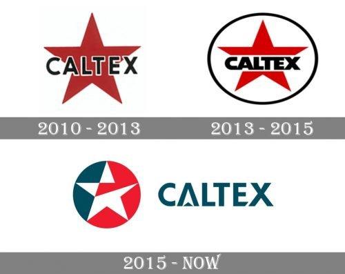 Caltex Logo history