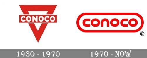 Conoco Logo history