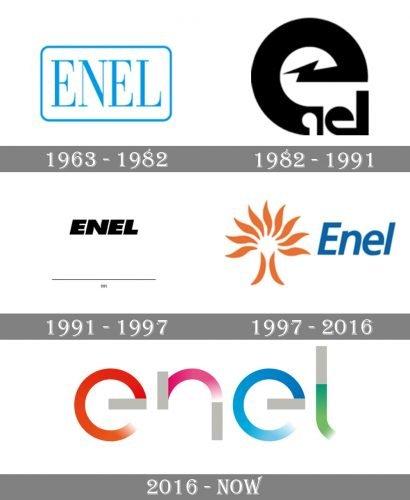 Enel Logo history