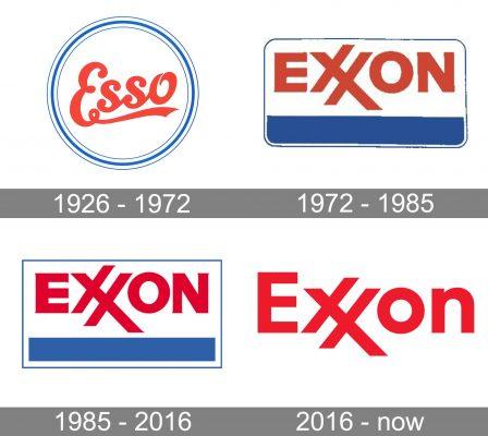 Exxon Logo history