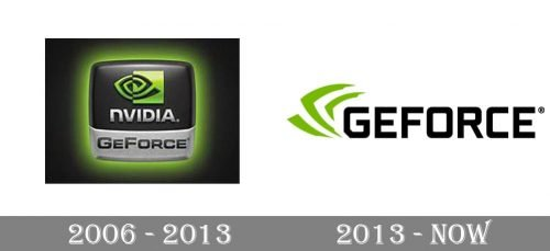 GeForce Logo history