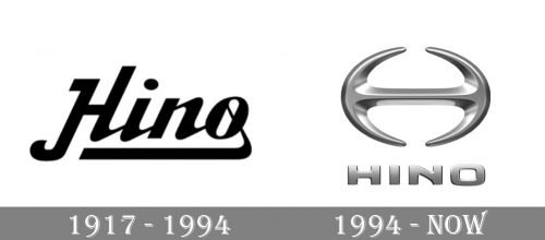 Hino Logo history