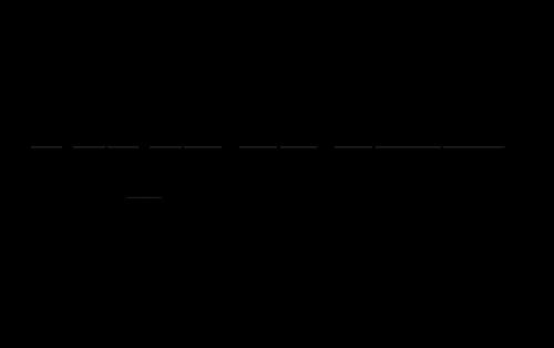 Hummer Logo-1992