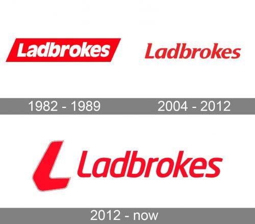 Ladbrokes Logo history