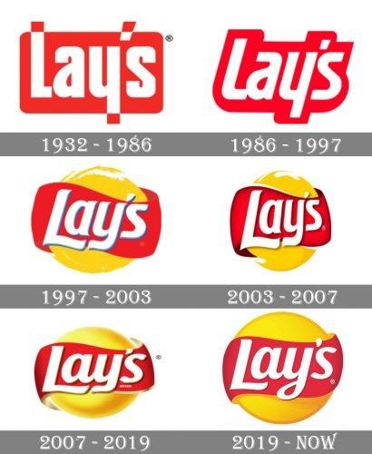 Lays Logo-history