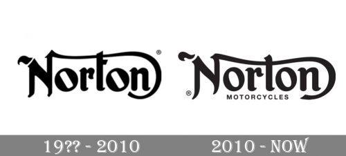 Norton Logo history