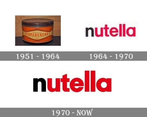 Nutella Logo history