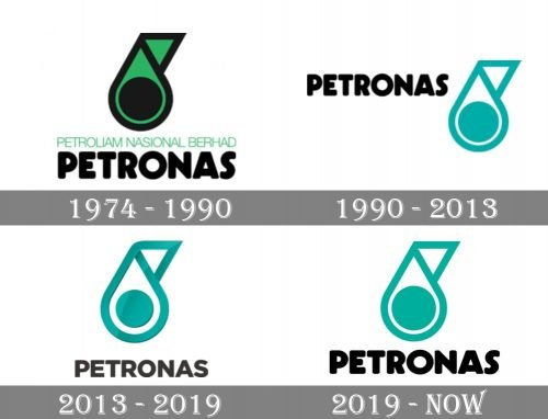Petronas Logo history