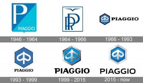 Piaggio Logo history