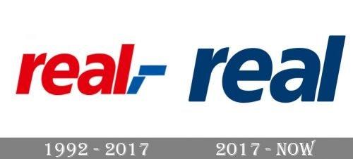 Real Logo history