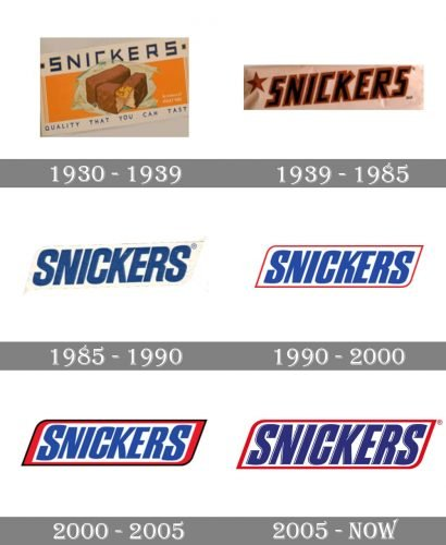 Snickers Logo history
