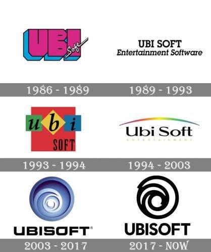 Ubisoft Logo history