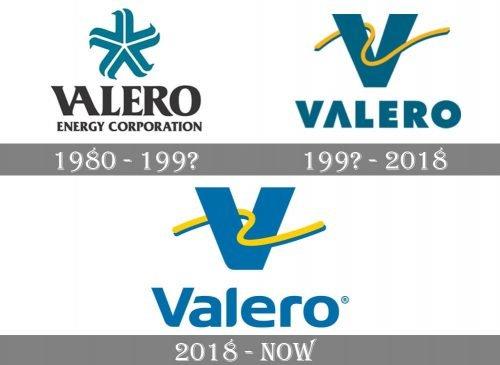 Valero Logo history
