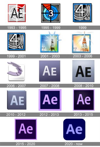 After Effects Logo history
