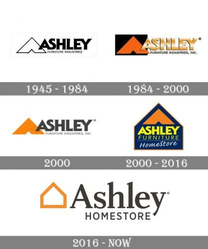 Ashley Furniture HomeStore Logo history