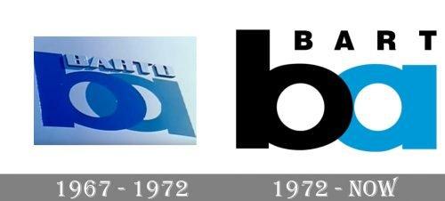 Bay Area Rapid Transit Logo history