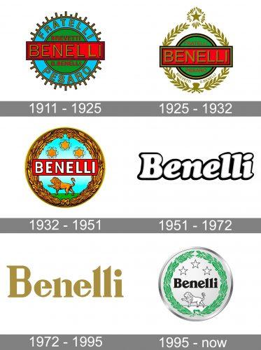 Benelli Logo history