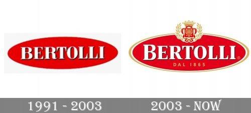 Bertolli Logo history