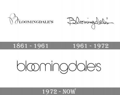 Bloomingdale's Logo history