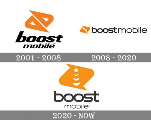 Boost Mobile Logo history