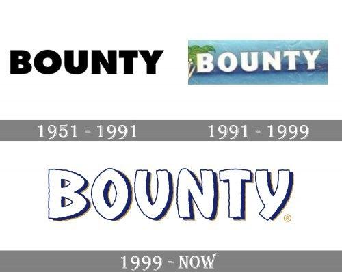 Bounty Logo history