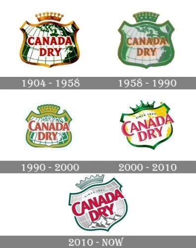 Canada Dry Logo history
