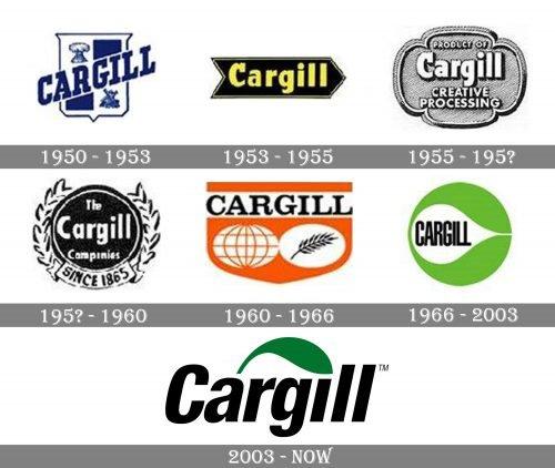 Cargill Logo history