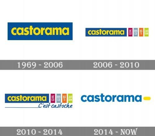Castorama Logo history
