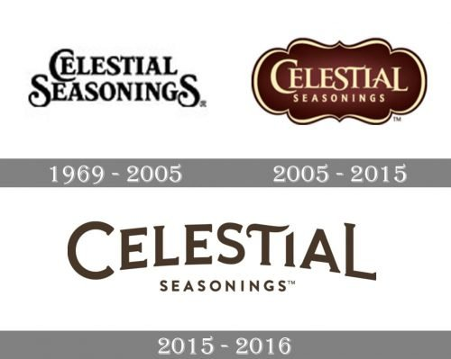 Celestial Seasonings Logo history