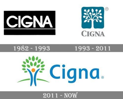 Cigna Logo history