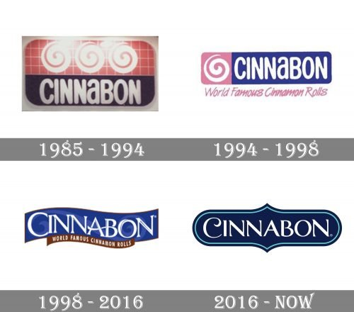 Cinnabon Logo history