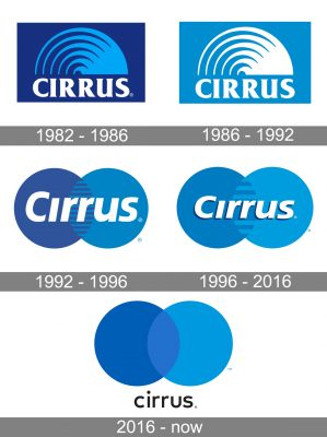Cirrus Logo history