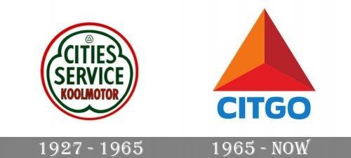 Citgo Logo history