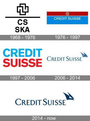 Credit Suisse Logo history