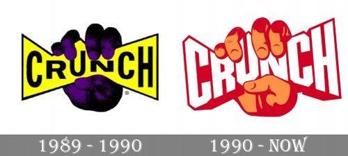 Crunch Fitness Logo history