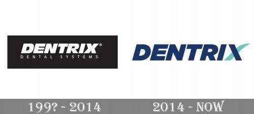Dentrix Logo history