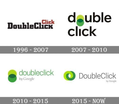 DoubleClick Logo history