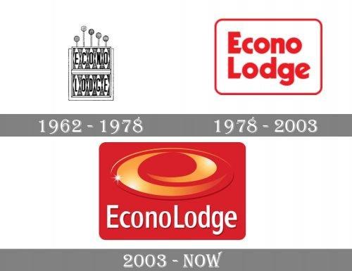 Econo Lodge Logo history