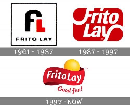 Frito-Lay Logo history