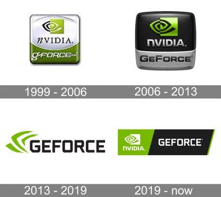 Geforce Logo history