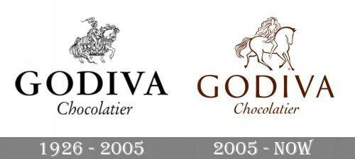 Godiva Logo history