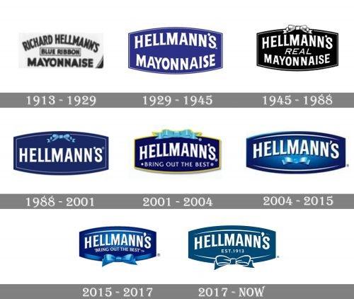Hellmann's Logo history